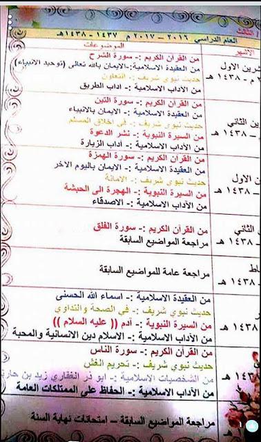 الخطط السنوية الشاملة للتربية الاسلامية للصفوف من الثالث لغاية السادس الأبتدائي 2018