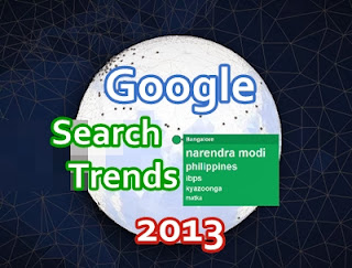 Most Searched KeyWords on Google in the days of  2013