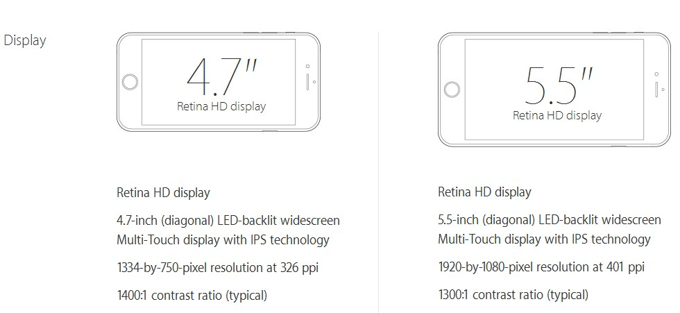 Excess iPhone 6 with a camera of 8 Megapixels - Best Android Tablet