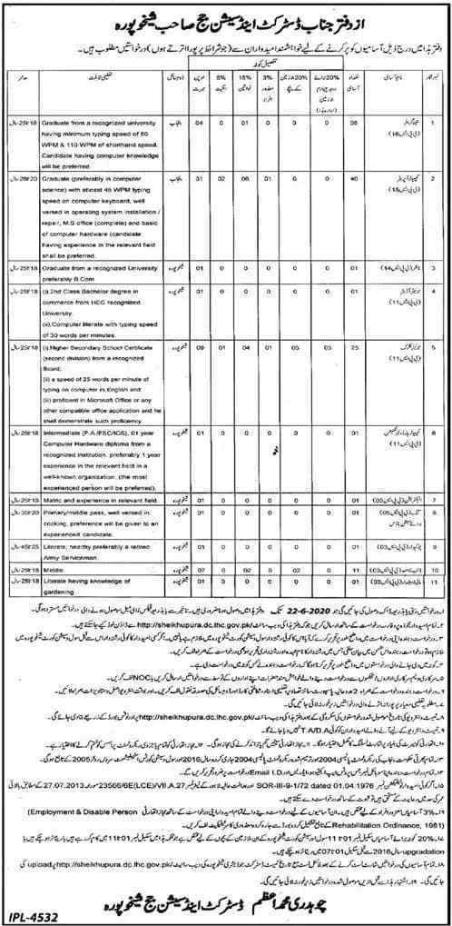 District and Session Court Jobs 2020 Sheikhupura Latest