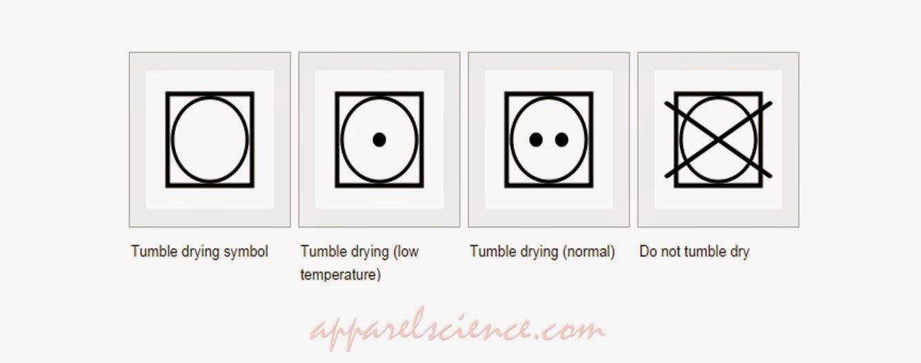What Care Symbols Mean