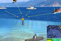 http://spectrum.ieee.org/tech-talk/telecom/wireless/nato-develops-first-standardized-acoustic-signal-for-underwater-communications