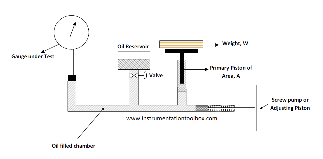 thermocouple wiring diagram