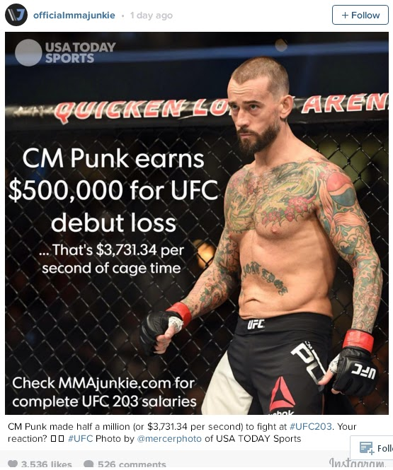 CM Punk earns $500,000 for UFC debut loss