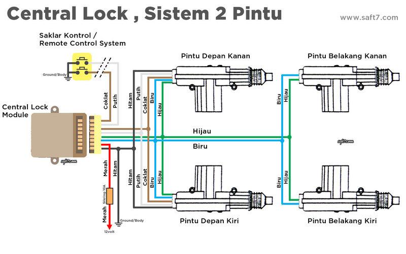wiring diagram mitsubishi kuda schematics wiring diagrams u2022 rh theanecdote co wiring diagram lampu depan sepeda motor wiring diagram lampu depan vixion