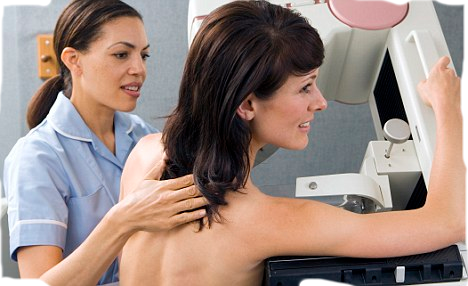 Early Breast Cancer Screening Now