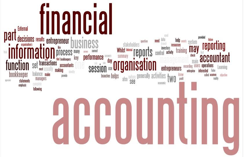 accounting finance mcqs questions set