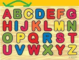 Dalam Alfabet, Huruf Apa yang Paling Dingin
