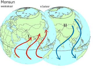 Sirkulasi atmosfer dalam skala monsun
