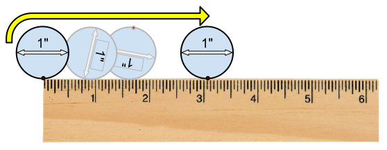relationship between circumference and pi