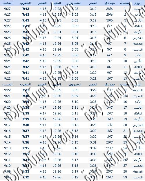 امساكية رمضان 1435-2014 فى تونس