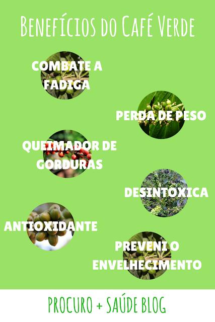 Benefícios do café verde