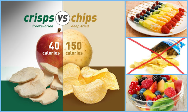 Reasons Why You Should Snack Fruits Over Chips