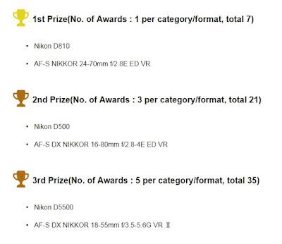 Nikon Awards and Prizes