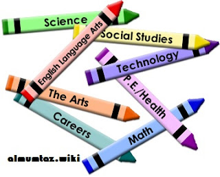 pengembangan kurikulum integratif di sd/mi