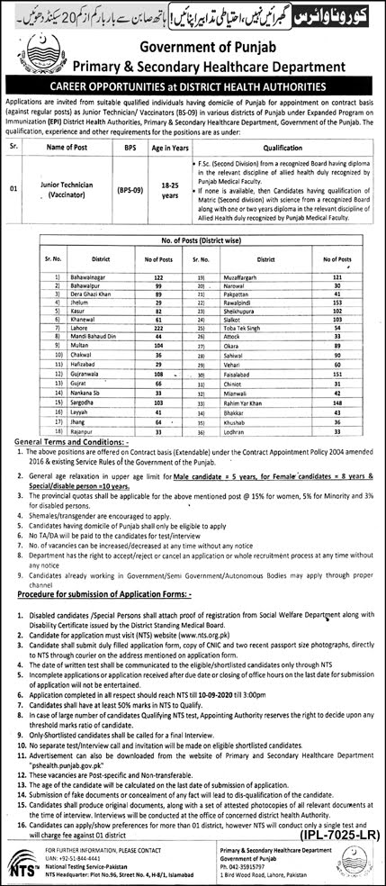 DHA 2130+Vacancy District Health Authority Jobs 2020