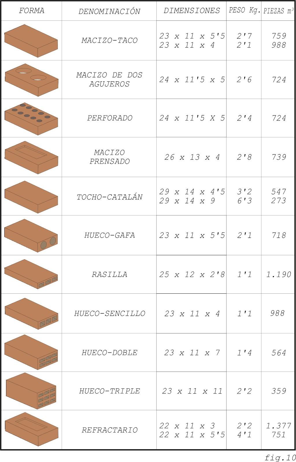 materiales para la construcci n ladrillos de arkitectura