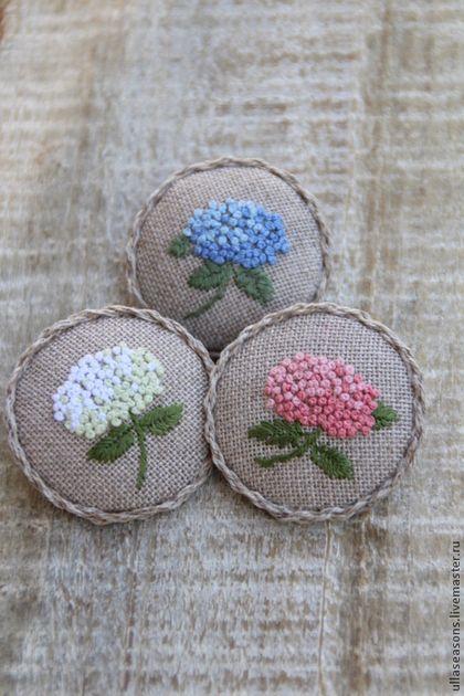 haftowane guziki