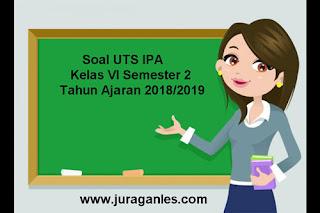 Contoh Soal UTS IPA Kelas 6 Semester 2 Terbaru Tahun Ajaran 2018/2019