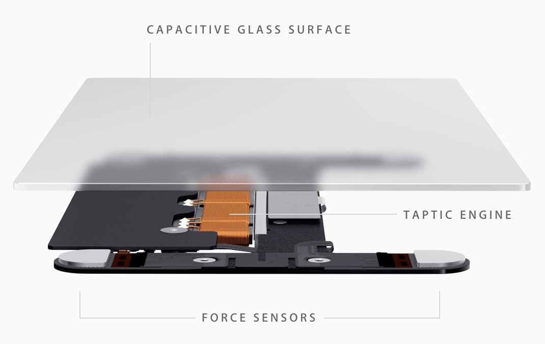 New Trackpad Called 'Force Touch TrackPad'