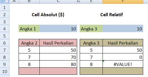 Cara Membedakan Cell Absolut ($) dan Relatif Dalam ...