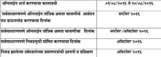 www.mahadiscom.com Recruitment Dates