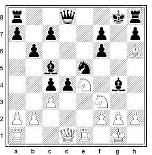 Posición de la partida de ajedrez Kazic - Vukovic (Yugoslavia, 1940)