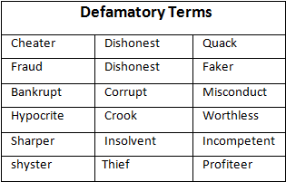 Defamatory Terms