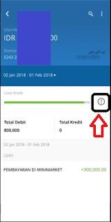 Cek sisa Limit kartu kredit bank Mandiri di Mandiri Online