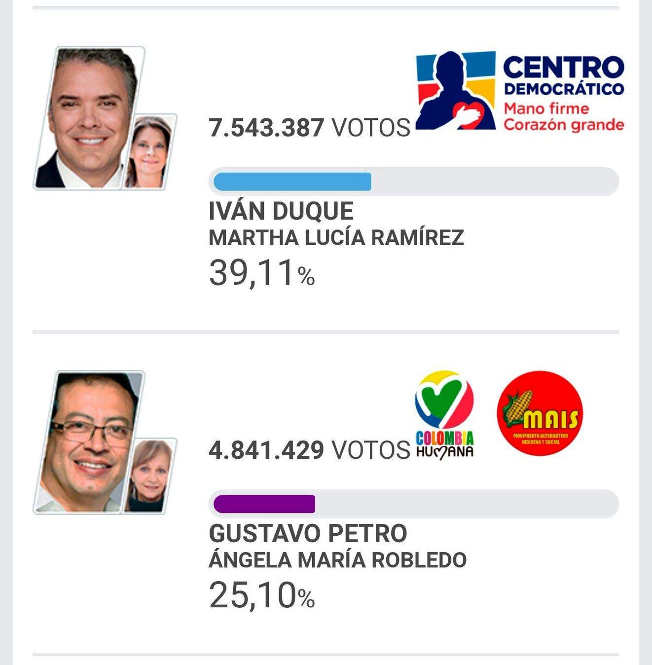 Resultado final de los comicios en Colombia / TWITTER