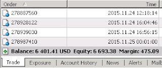 hasil trading saham