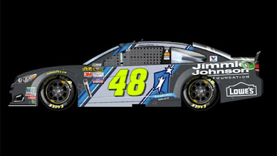 Jimmie Finishes an Uncharacteristic Last Place #nascar