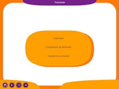 http://www.ceiploreto.es/sugerencias/juegos_educativos_3/8/9_Resumen_unidad/index.html