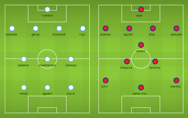 Possible Line-ups, Stats, Team News: Argentina vs Paraguay