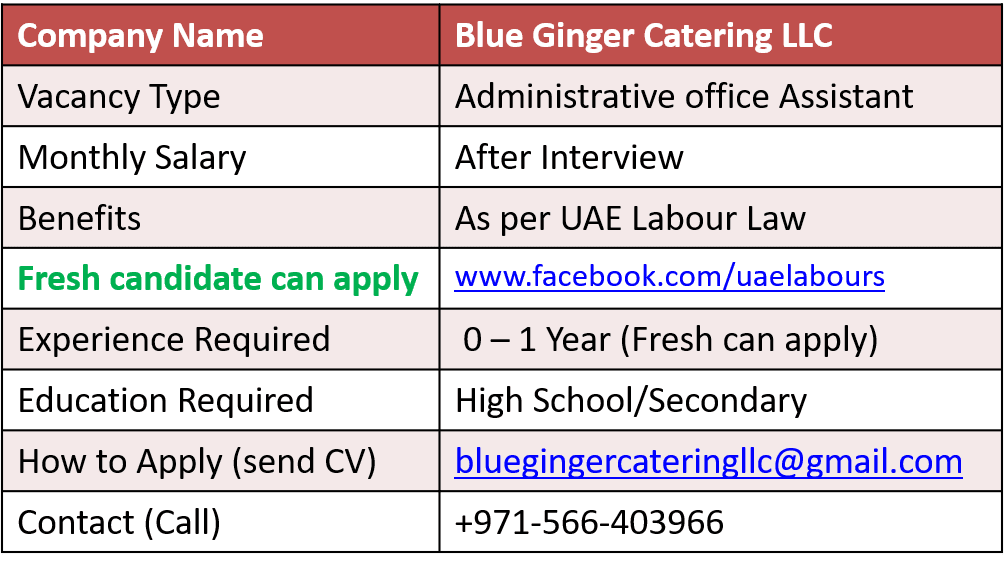 Dubai Office Jobs 2018