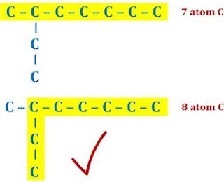 aturan tata nama senyawa hidrokarbon