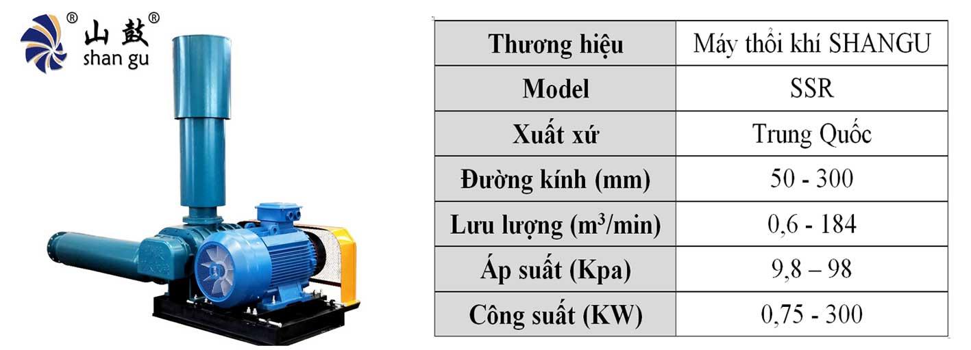 Cung cấp Máy thổi khí Shangu tại Việt Nam