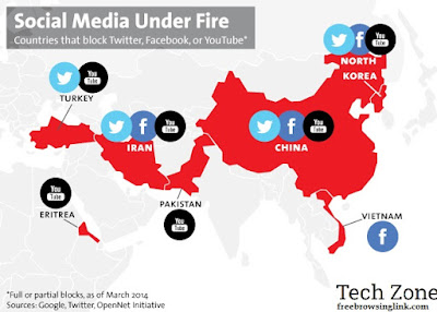 Countries Banned Social Media - Sooloaded.net