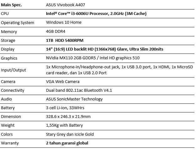 Spesifikasi lengkap asus vivobook a407