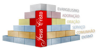 OS FUNDAMENTO DA LIDERANÇA DE JESUS