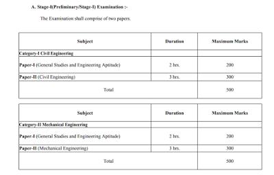 Union PSC ISE Exam Pattern 1