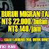 Upah Minimum Buruh Migran Terbaru Telah Ditetapkan, Diberlakukan Mulai 1 Januari 2018