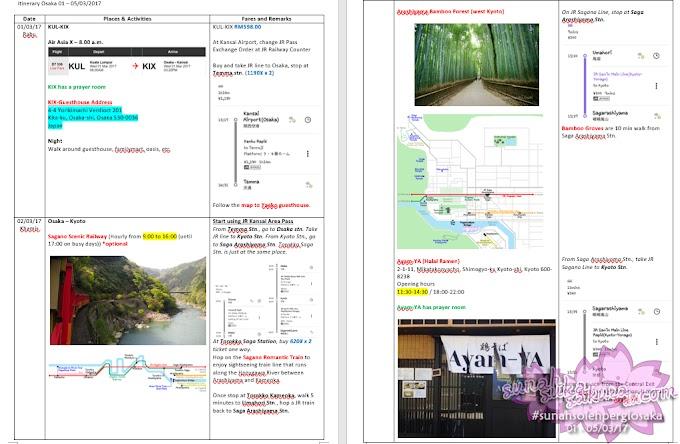 Jalan-jalan ke Osaka, Jepun - Merangka Itinerary