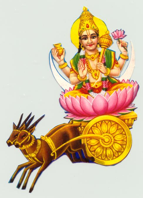 Mitologi Hindu: Dewa Dewi Hindu