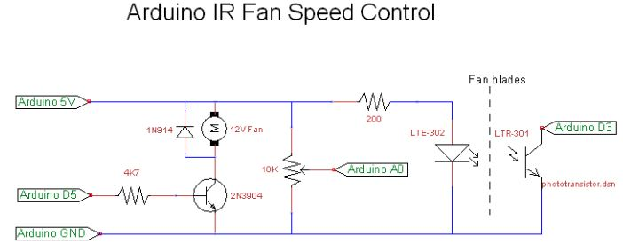 Hooked on Arduino & Raspberry Pi: Infrared Fan Speed Control