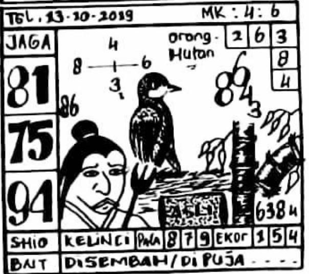 Prediksi Sgp Minggu 13 Oktober 2019 Jitu Dewa Master