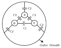 ELECTRICAL OBJECTIVE QUESTIONS WITH ANSWERS: Power Systems
