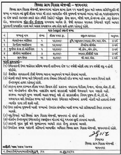 DRDA Jamnagar Walk in Interview for Various Vacancies