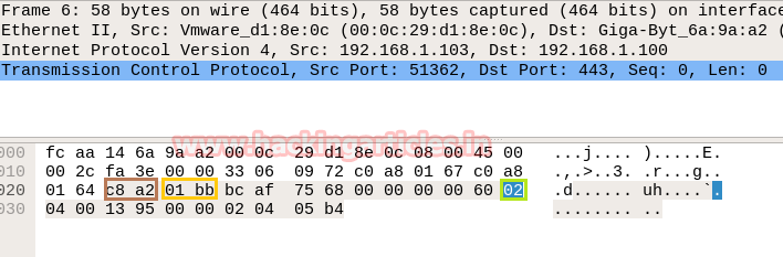 Nmap Archives - Page 2 of 5 - Hacking Articles
