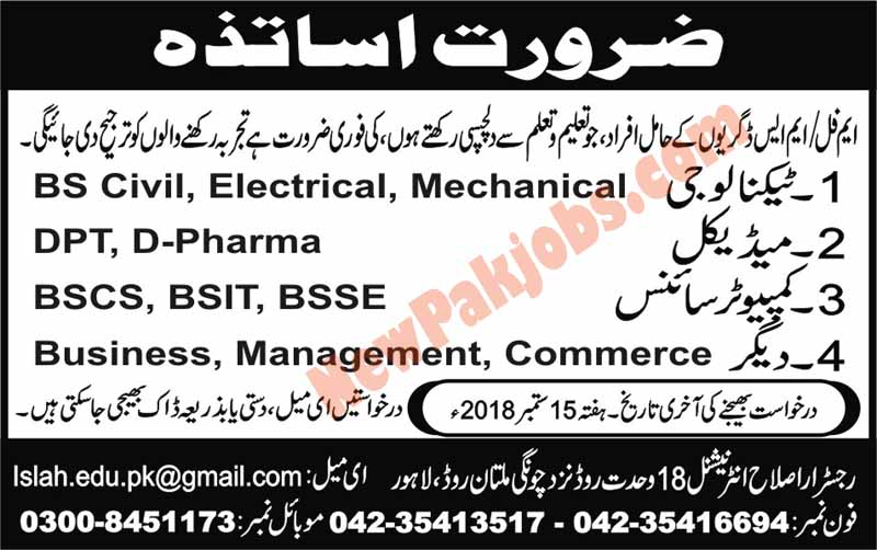 Teachers jobs In Lahore